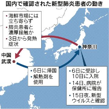 f:id:oyakudachi395:20200117095746p:plain