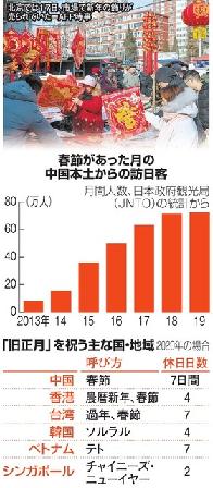 f:id:oyakudachi395:20200122105235p:plain
