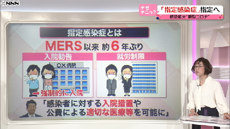 f:id:oyakudachi395:20200129085753p:plain