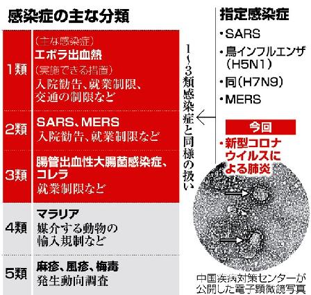 f:id:oyakudachi395:20200129085830p:plain