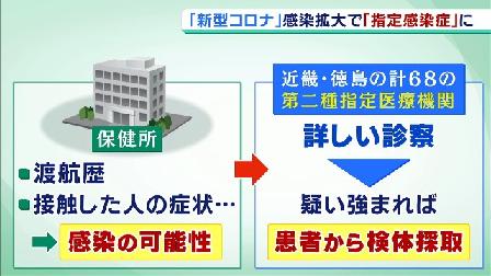f:id:oyakudachi395:20200129122240p:plain