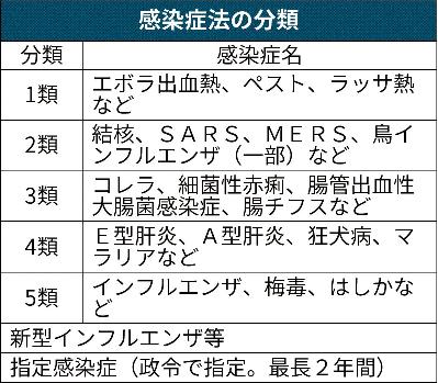 f:id:oyakudachi395:20200129122306p:plain