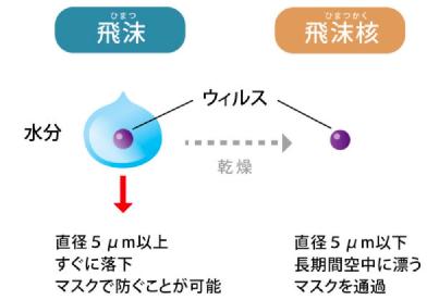 f:id:oyakudachi395:20200210115842p:plain