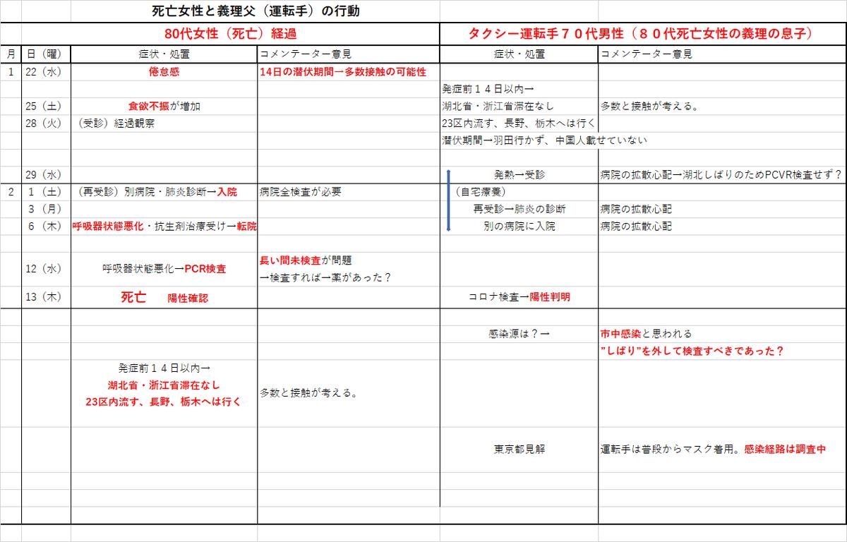 f:id:oyakudachi395:20200214150218p:plain