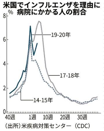 f:id:oyakudachi395:20200218105034p:plain