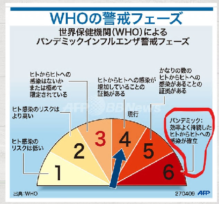 f:id:oyakudachi395:20200312112400p:plain