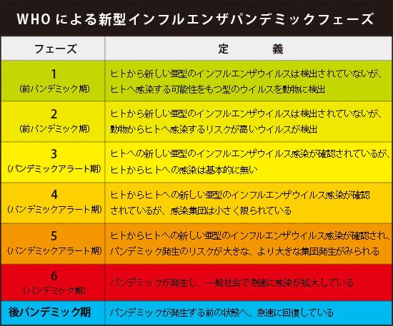 f:id:oyakudachi395:20200312113310p:plain