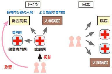 f:id:oyakudachi395:20200318102103p:plain