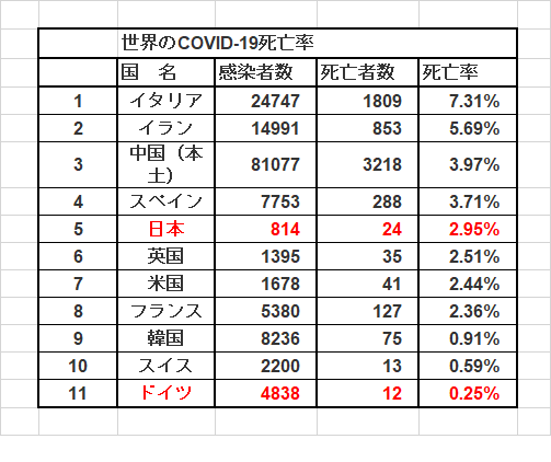 f:id:oyakudachi395:20200318103306p:plain