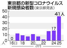 f:id:oyakudachi395:20200326091239p:plain