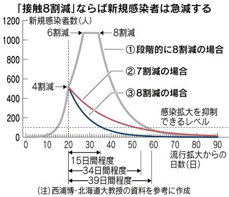 f:id:oyakudachi395:20200416092233p:plain