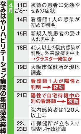 f:id:oyakudachi395:20200503114302p:plain