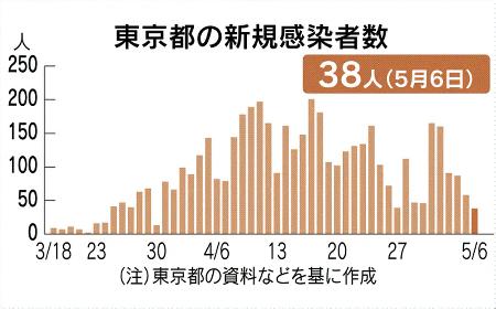 f:id:oyakudachi395:20200507150244p:plain