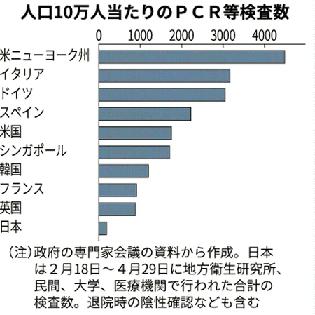 f:id:oyakudachi395:20200507150305p:plain