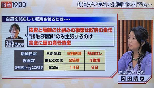 f:id:oyakudachi395:20200512144511p:plain