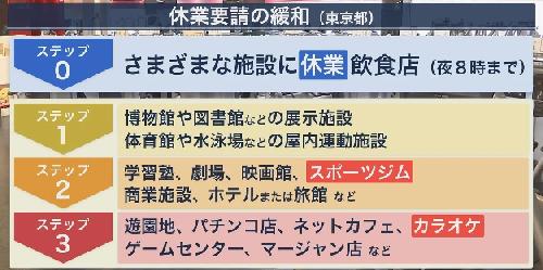 f:id:oyakudachi395:20200603085751p:plain
