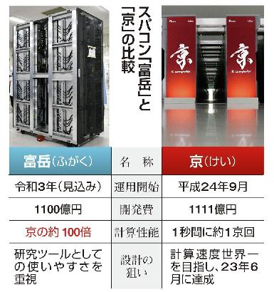 f:id:oyakudachi395:20200624092834p:plain