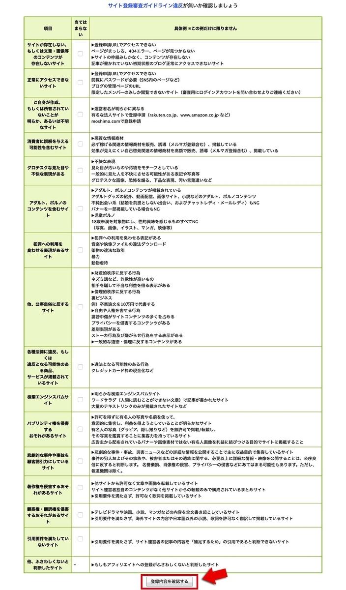 サイト登録審査ガイドライン