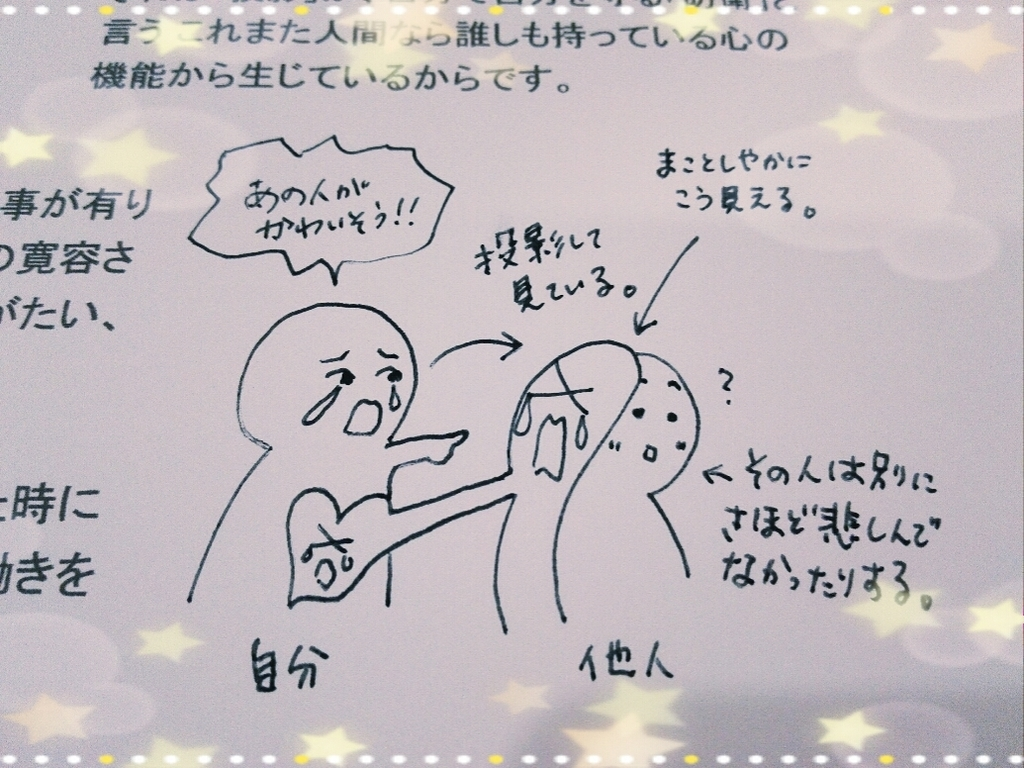 f:id:oyamadoka:20181008003733j:plain