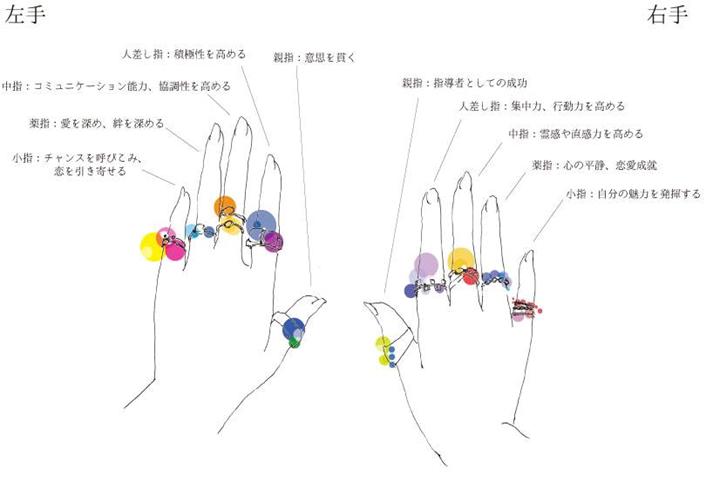 f:id:oyamadoka:20200627120300p:plain