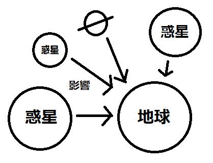 f:id:oyamadoka:20200630120405p:plain
