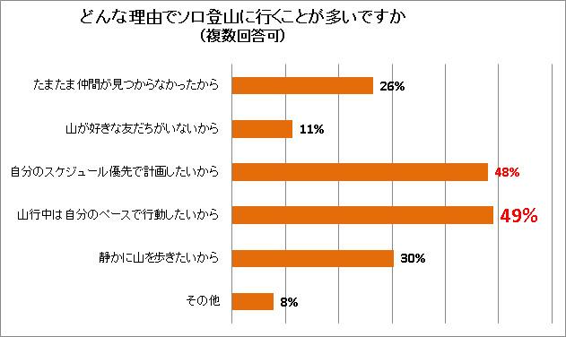 f:id:oyamanobori:20170219234048j:plain