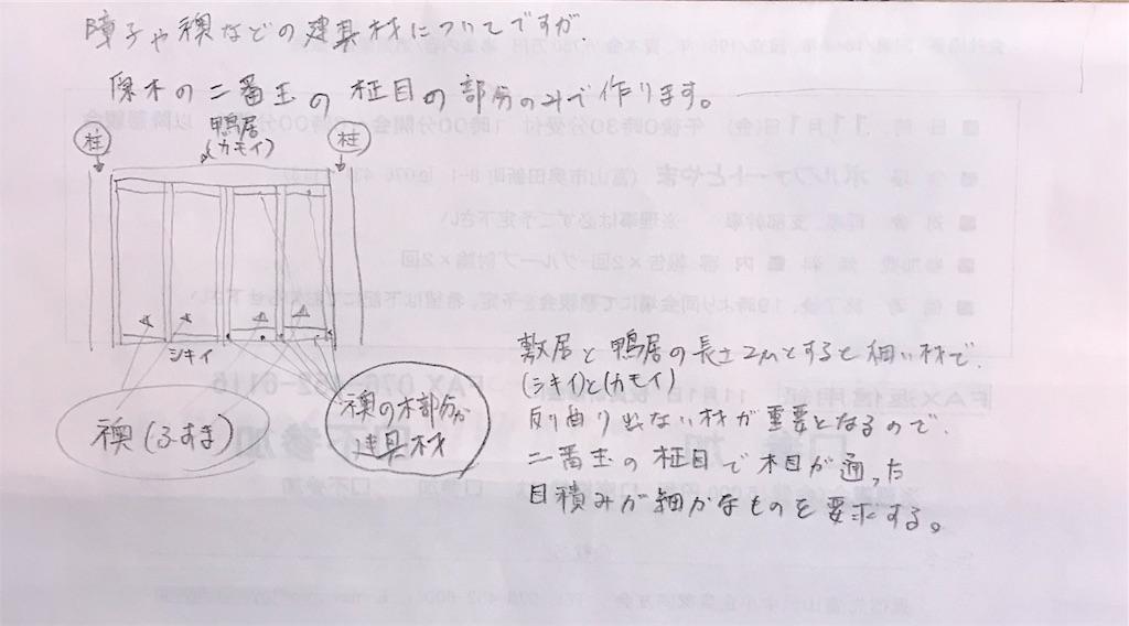 f:id:oyamaseizai:20191012173953j:image