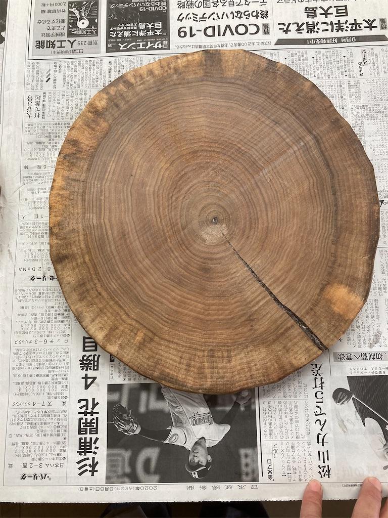 f:id:oyamaseizai:20200926101346j:image
