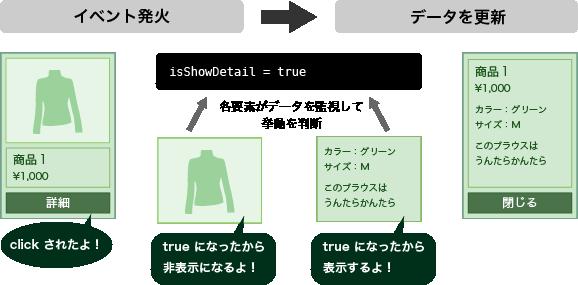 f:id:oyanagi_jotaro:20171201171958p:plain