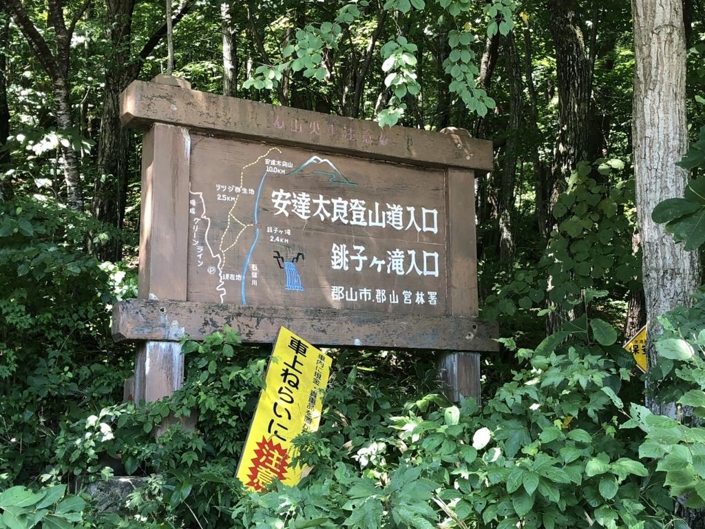 f:id:oyasumiameko:20180820215424j:plain