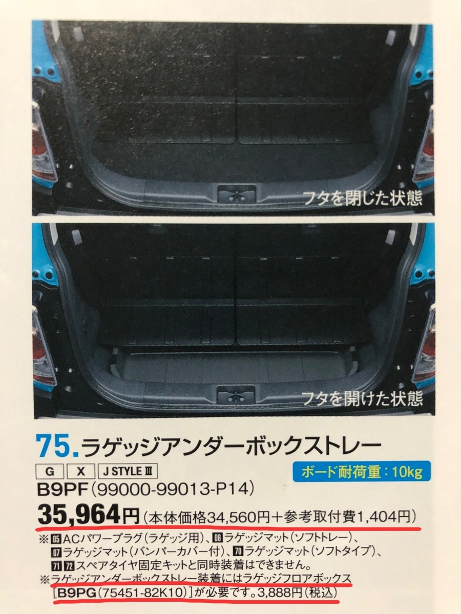 f:id:oyasumiameko:20210718192440j:plain