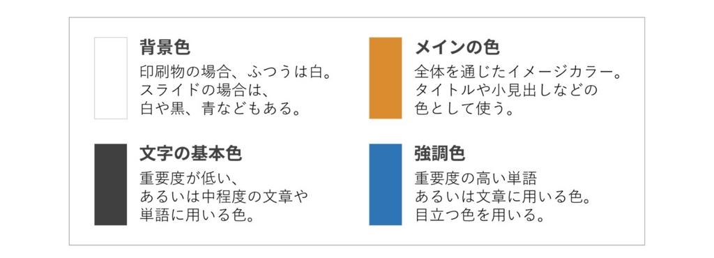 f:id:oyasumin-seijin:20161127214147j:plain