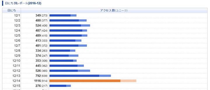 f:id:oyasumin-seijin:20161215123500j:plain