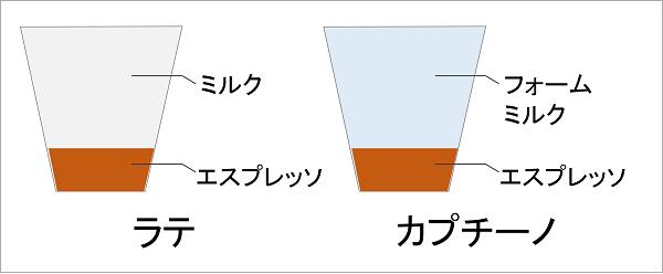 f:id:oyasumin-seijin:20170524122128p:plain