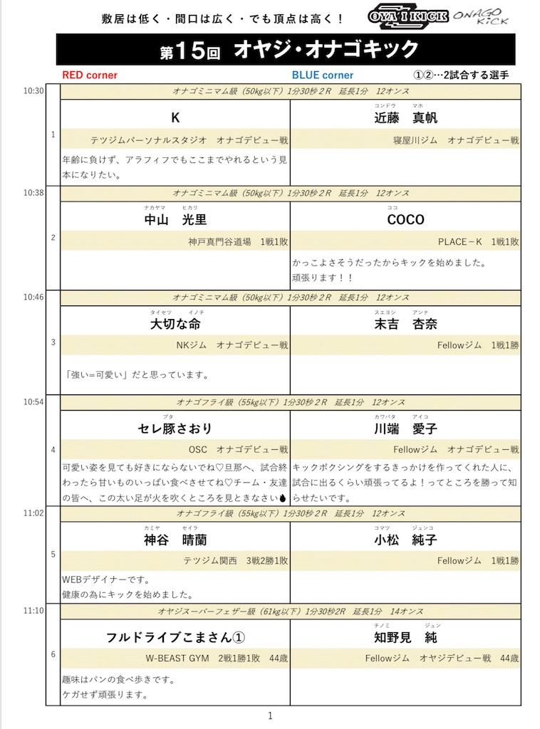 第15回オヤジ・オナゴキック対戦表