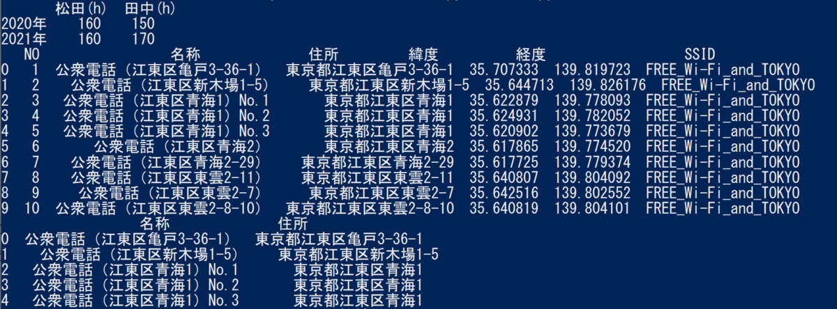 f:id:oyochan:20210324132213p:plain