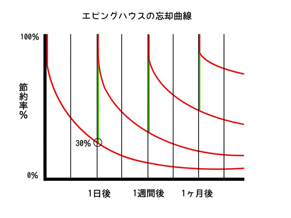 f:id:oyomiyo:20180818150412j:plain