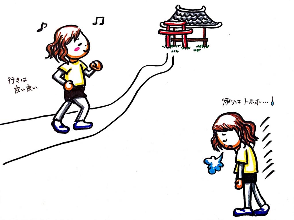 f:id:oyuki194:20160915093601j:plain