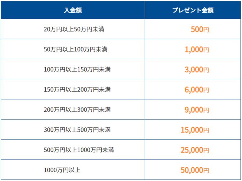 f:id:ozukun3130:20191005020621p:plain