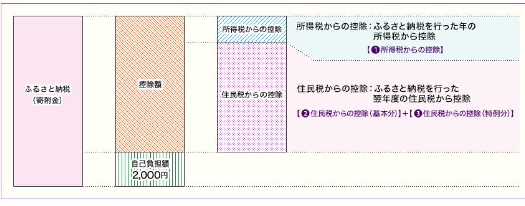f:id:ozukun3130:20191116061023p:plain