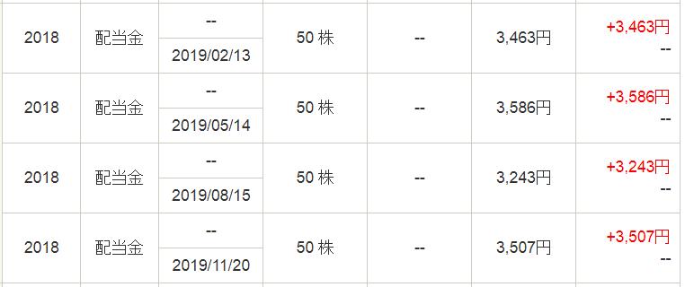 f:id:ozukun3130:20191122051059p:plain