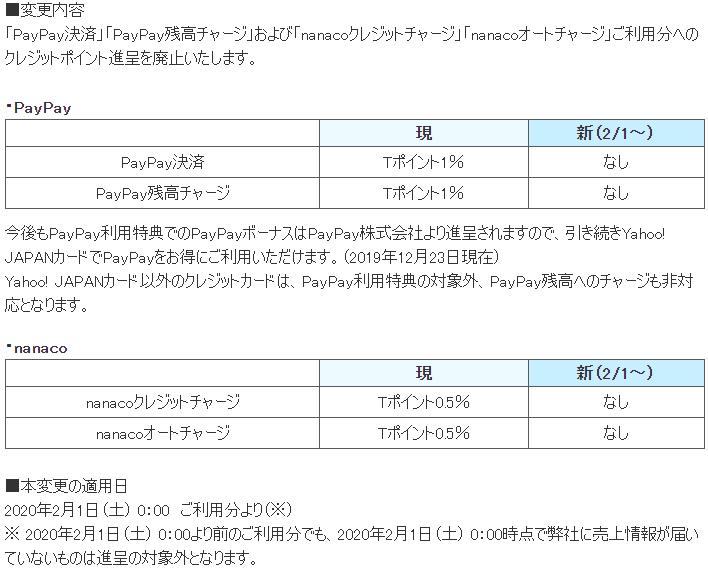 f:id:ozukun3130:20191227052626p:plain