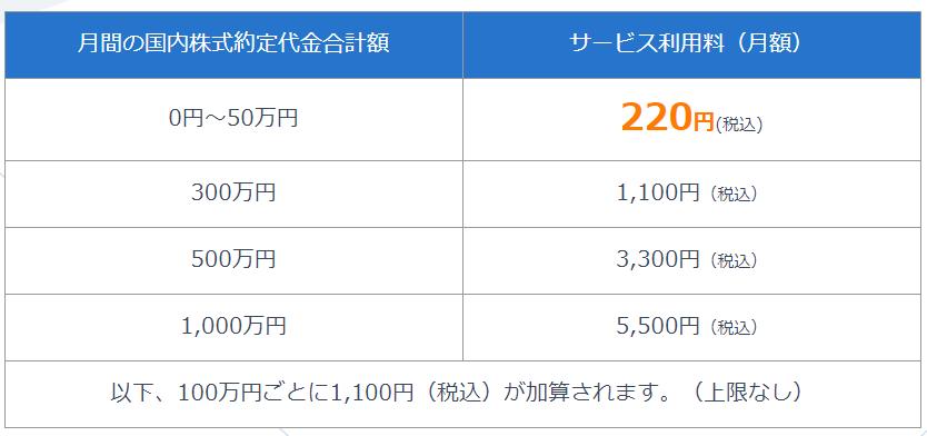 f:id:ozukun3130:20200114053430p:plain