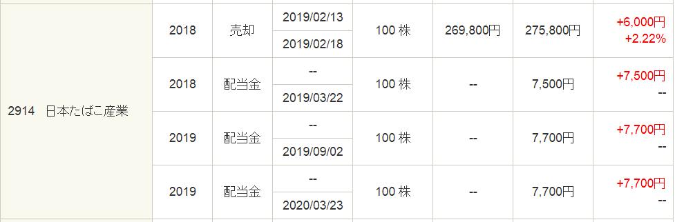 f:id:ozukun3130:20200323053437p:plain