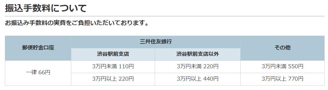 f:id:ozukun3130:20200324051141p:plain