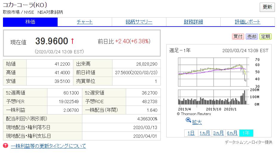 f:id:ozukun3130:20200325022825p:plain