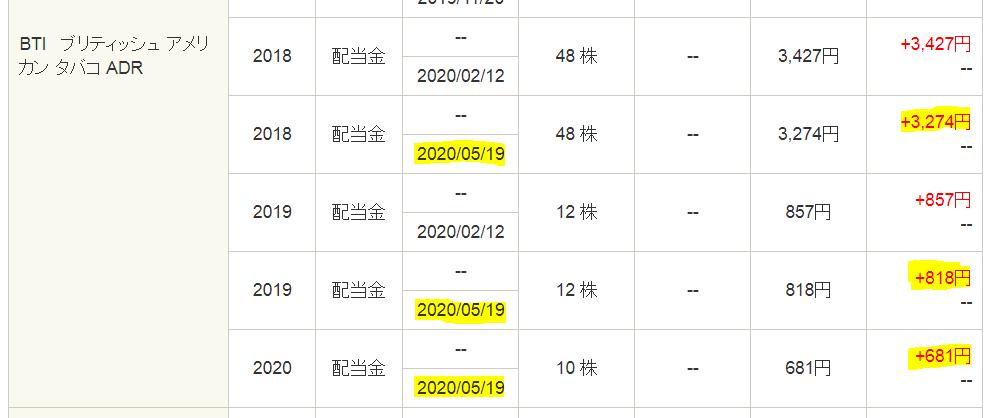 f:id:ozukun3130:20200520050832p:plain