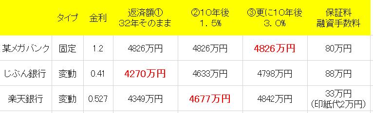 f:id:ozukun3130:20200523051054p:plain