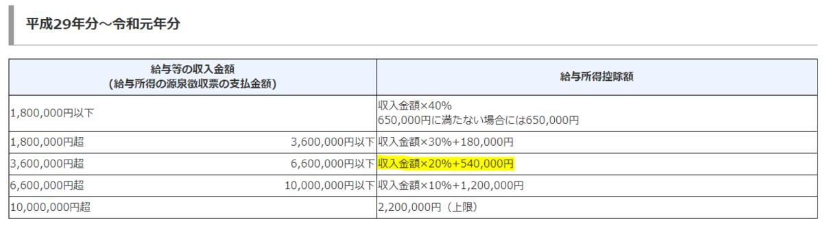f:id:ozukun3130:20200523055751p:plain