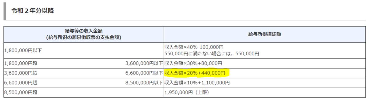f:id:ozukun3130:20200523055800p:plain
